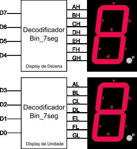 Exemplo de Aplicação de Buzzer – Portal FPGA para Todos